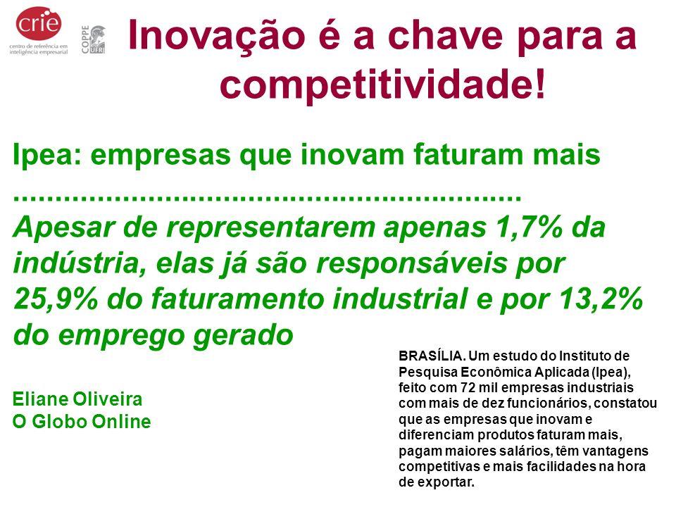 Ipea: empresas que inovam faturam mais............................................................. Apesar de representarem apenas 1,7% da indústria,