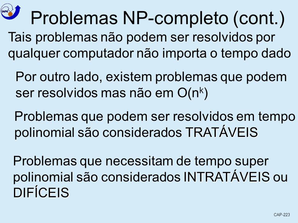 CAP-223 Problemas NP-completo (cont.) Tais problemas não podem ser resolvidos por qualquer computador não importa o tempo dado Por outro lado, existem