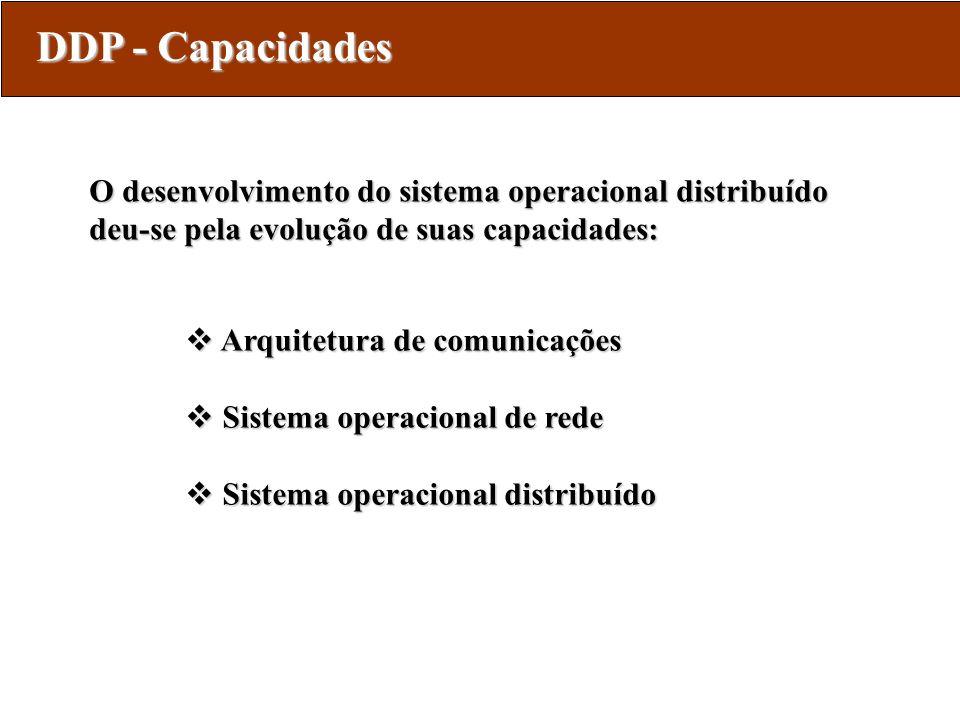 DDP - Capacidades Software que suporta uma rede de computadores independentes.