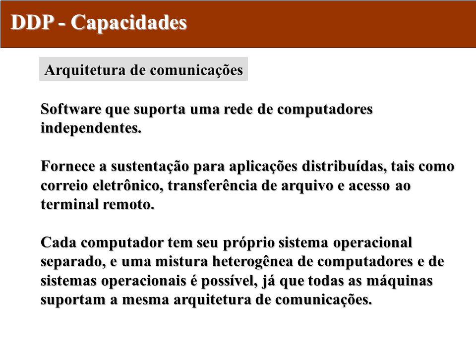 DDP - Capacidades Sistema operacional de rede Esta é uma configuração em que há um aplicativo de rede, estações de trabalho e um ou mais servidores.