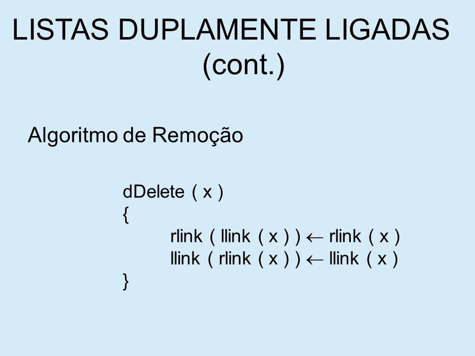 LISTAS DUPLAMENTE LIGADAS (cont.) Algoritmo de Inserção dInsert ( p, x ) { // insere p a direita do nó x llink ( p ) x rlink ( p ) rlink ( x ) llink ( rlink ( x ) ) p rlink ( x ) p }