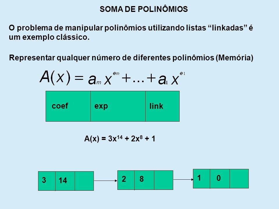 SOMA DE POLINÔMIOS O problema de manipular polinômios utilizando listas linkadas é um exemplo clássico. Representar qualquer número de diferentes poli