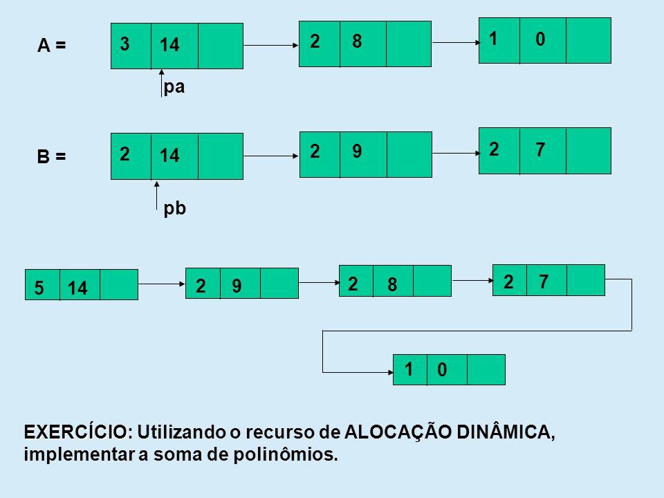 3 28 1 0 2 29 2 7 A = B = pa pb 5 14 29 2 8 2 7 1 0 EXERCÍCIO EXERCÍCIO: Utilizando o recurso de ALOCAÇÃO DINÂMICA, implementar a soma de polinômios.