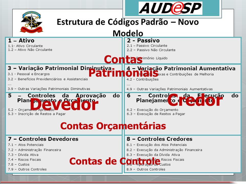 Estrutura de Códigos Padrão CONSOLIDAÇÃO- Compreende os saldos que não serão excluídos nos demonstrativos consolidados do orçamento fiscal e da seguridade social (OFSS).