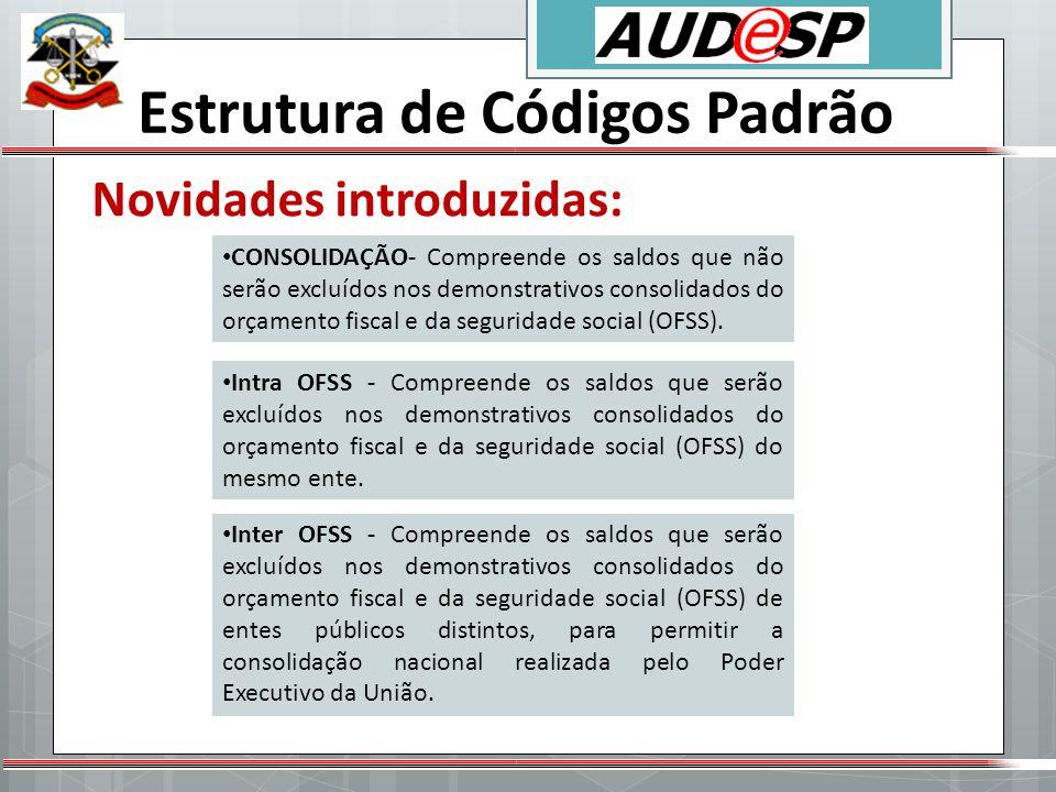 Atributos Estrutura de Códigos Padrão NATUREZA DO SALDO:D - DÉBITO C - CRÉDITO ESCRITURAÇÃO:S - SIM N - NÃO NATUREZA DA INFORMAÇÃO: P - PATRIMONIAL O - ORÇAMENTÁRIA C - COMPENSAÇÃO INDICADOR SUPERÁVIT FINANCEIRO:F - FINANCEIRO P - PATRIMONIAL VARIAÇÃO NATUREZA DO SALDO:IS (INVERTE SALDO) ou NIS (NÃO INVERTE SALDO) TIPO MOVIMENTAÇÃO: UD (UNILATERAL DEVEDORA) UC (UNILATERAL CREDORA) ou B (BILATERAL) ENCERRAMENTO:M12, M13, M14 ou NENC (NÃO ENCERRA) DO (Detalhamento obrigatório):Encerramento, Abertura, M13 Novidades introduzidas:
