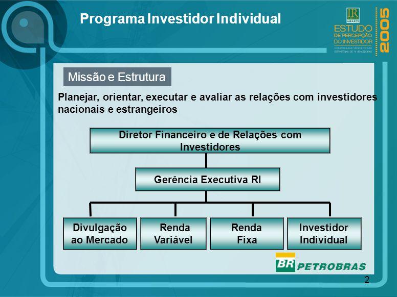 2 Divulgação ao Mercado Renda Variável Investidor Individual Gerência Executiva RI Renda Fixa Planejar, orientar, executar e avaliar as relações com i
