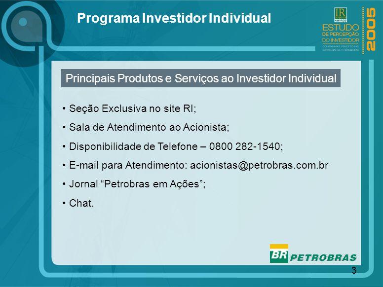 3 Principais Produtos e Serviços ao Investidor Individual Seção Exclusiva no site RI; Sala de Atendimento ao Acionista; Disponibilidade de Telefone –