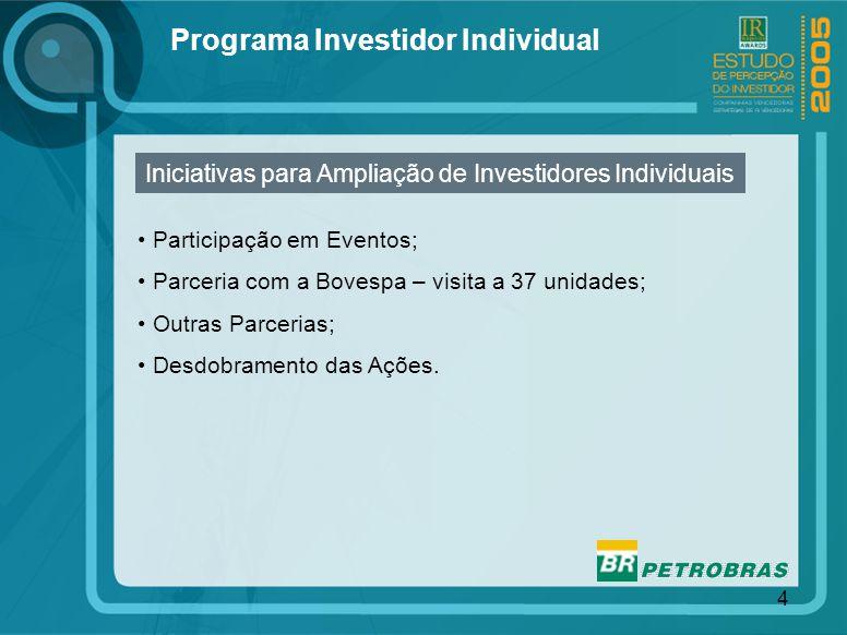 4 Iniciativas para Ampliação de Investidores Individuais Participação em Eventos; Parceria com a Bovespa – visita a 37 unidades; Outras Parcerias; Des