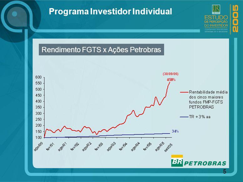 5 set/05 (30/09/05) Programa Investidor Individual Rendimento FGTS x Ações Petrobras