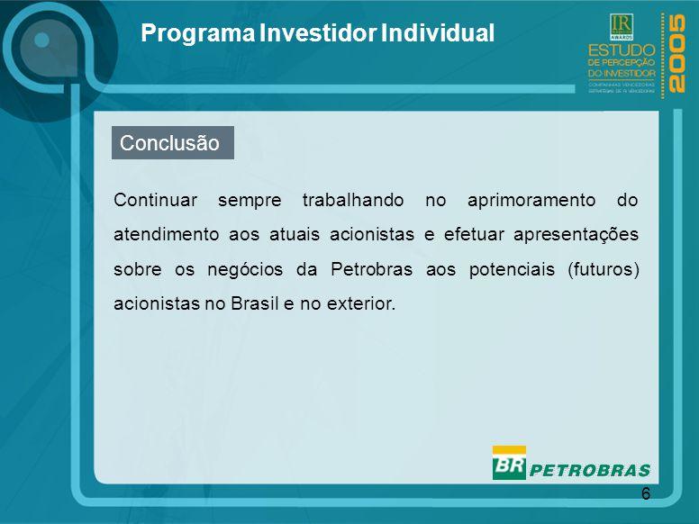 6 Programa Investidor Individual Conclusão Continuar sempre trabalhando no aprimoramento do atendimento aos atuais acionistas e efetuar apresentações