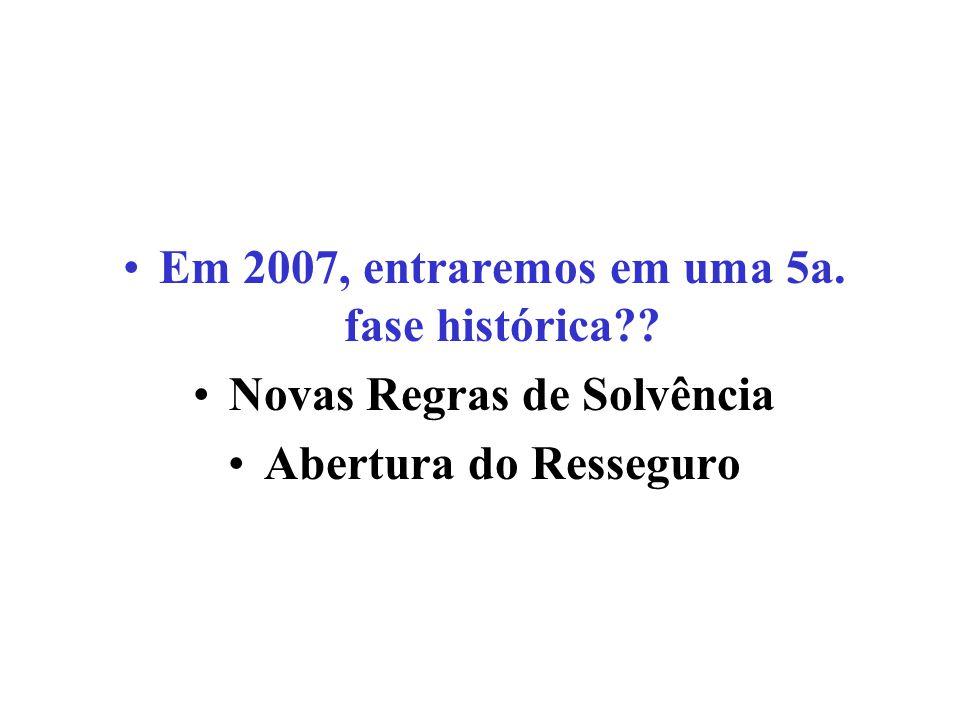 Em 2007, entraremos em uma 5a. fase histórica?? Novas Regras de Solvência Abertura do Resseguro