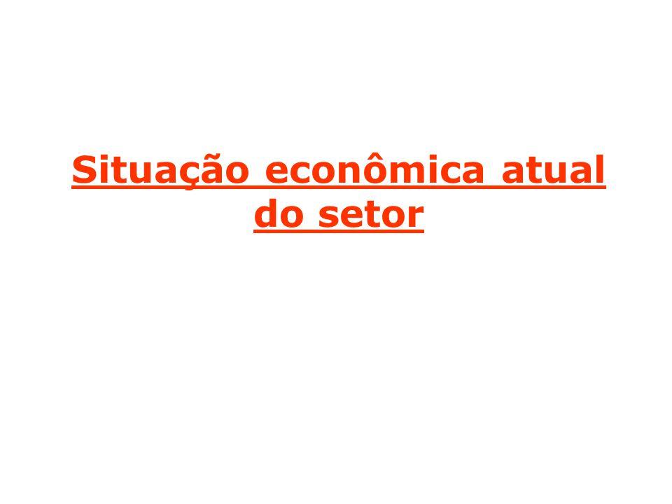 Situação econômica atual do setor
