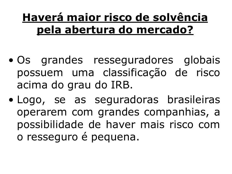 Haverá maior risco de solvência pela abertura do mercado? Os grandes resseguradores globais possuem uma classificação de risco acima do grau do IRB. L