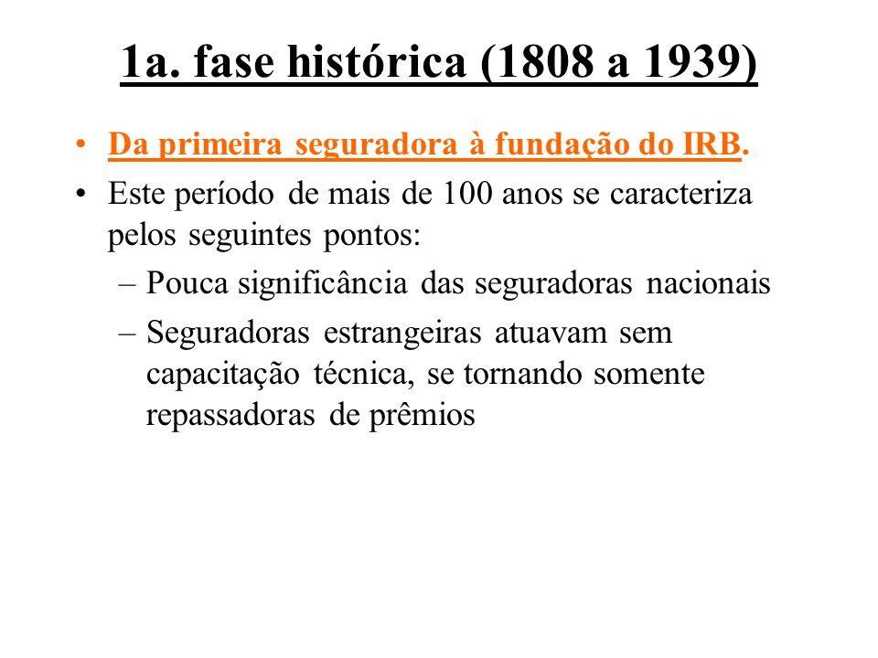 1a. fase histórica (1808 a 1939) Da primeira seguradora à fundação do IRB. Este período de mais de 100 anos se caracteriza pelos seguintes pontos: –Po