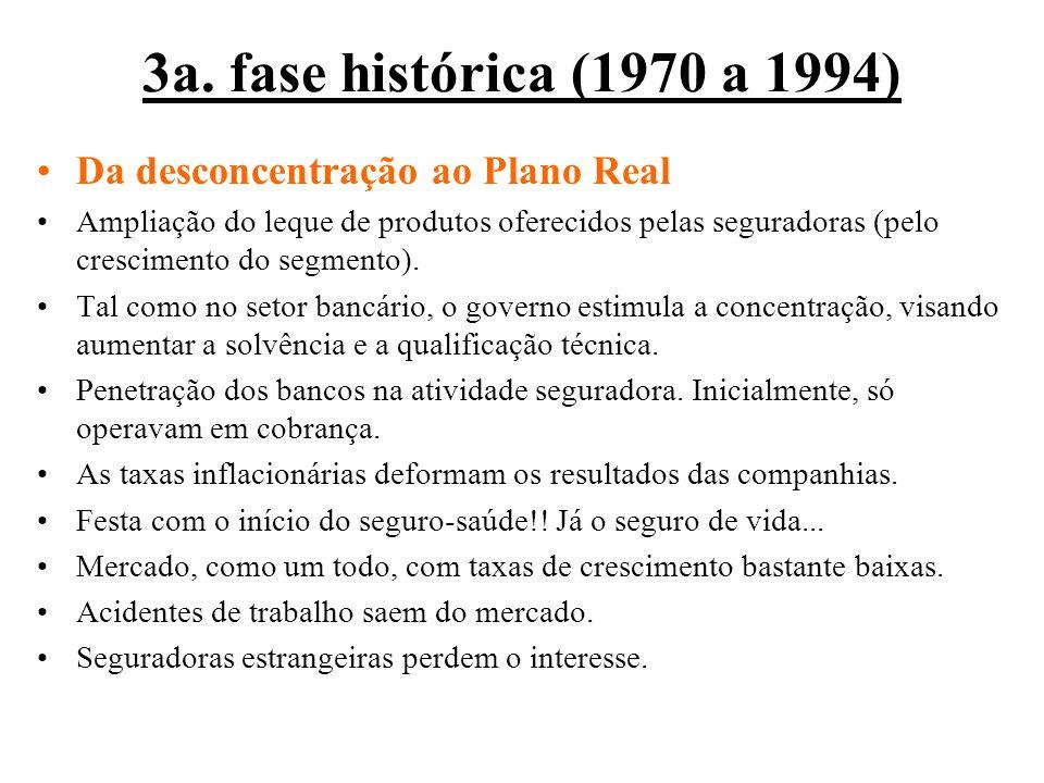3a. fase histórica (1970 a 1994) Da desconcentração ao Plano Real Ampliação do leque de produtos oferecidos pelas seguradoras (pelo crescimento do seg