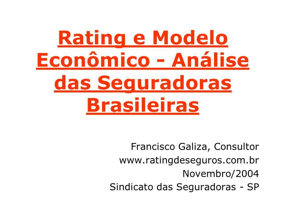 Rating e Modelo Econômico - Análise das Seguradoras Brasileiras Francisco Galiza, Consultor www.ratingdeseguros.com.br Novembro/2004 Sindicato das Seguradoras - SP