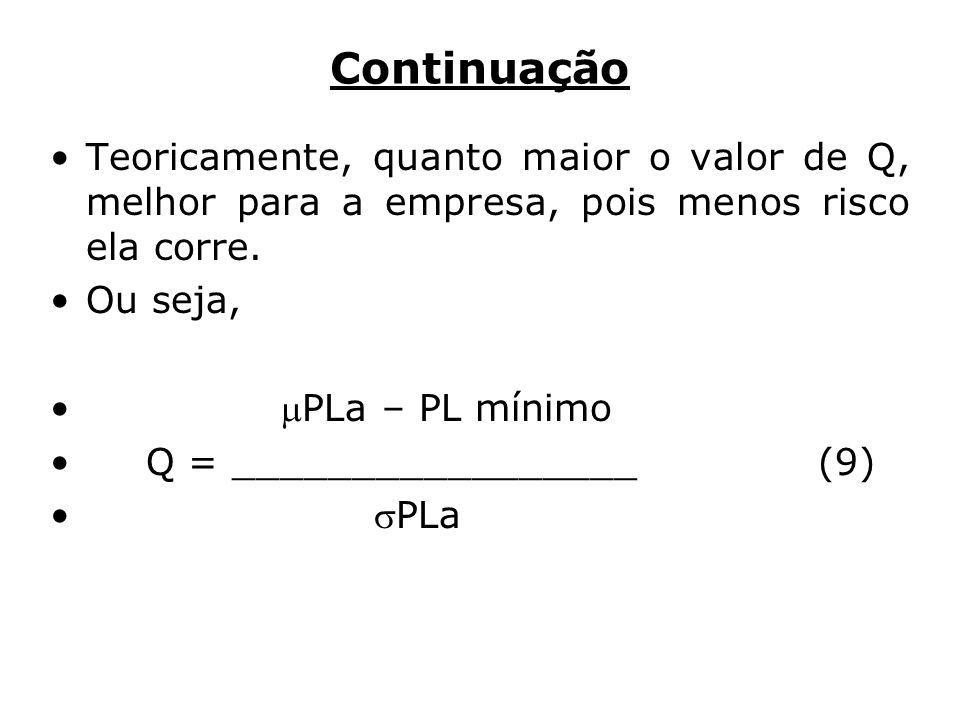 Continuação Teoricamente, quanto maior o valor de Q, melhor para a empresa, pois menos risco ela corre.