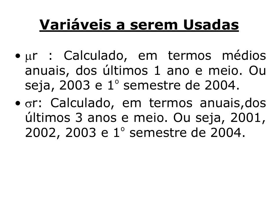 Variáveis a serem Usadas r : Calculado, em termos médios anuais, dos últimos 1 ano e meio.