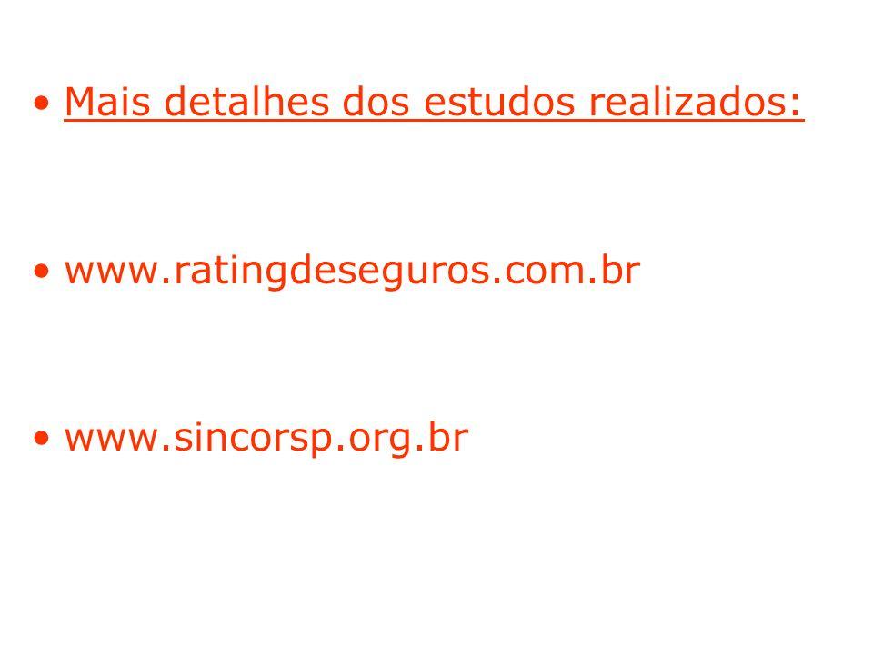 Mais detalhes dos estudos realizados: www.ratingdeseguros.com.br www.sincorsp.org.br