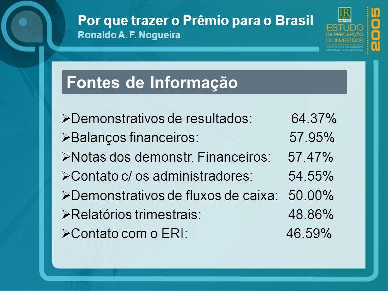 Por que trazer o Prêmio para o Brasil Ronaldo A. F.