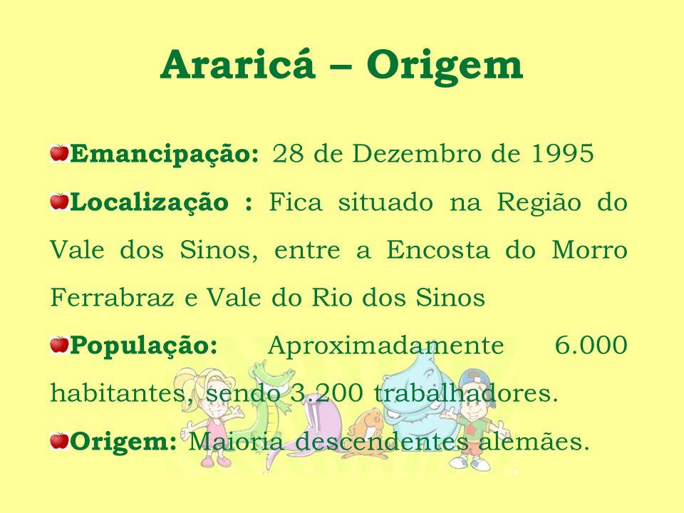 Araricá – Origem Emancipação: 28 de Dezembro de 1995 Localização : Fica situado na Região do Vale dos Sinos, entre a Encosta do Morro Ferrabraz e Vale do Rio dos Sinos População: Aproximadamente 6.000 habitantes, sendo 3.200 trabalhadores.