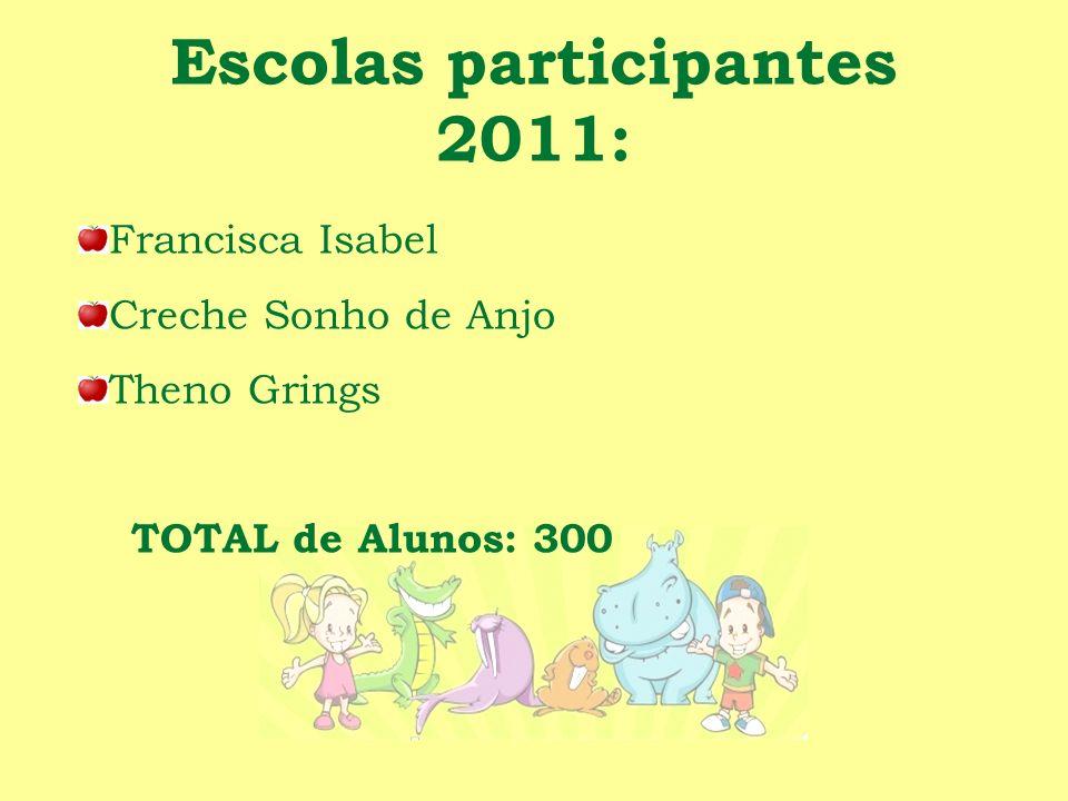 Escolas participantes 2011: Francisca Isabel Creche Sonho de Anjo Theno Grings TOTAL de Alunos: 300