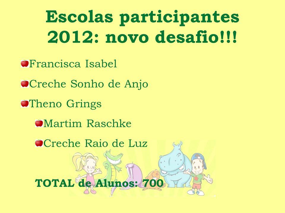 Escolas participantes 2012: novo desafio!!.