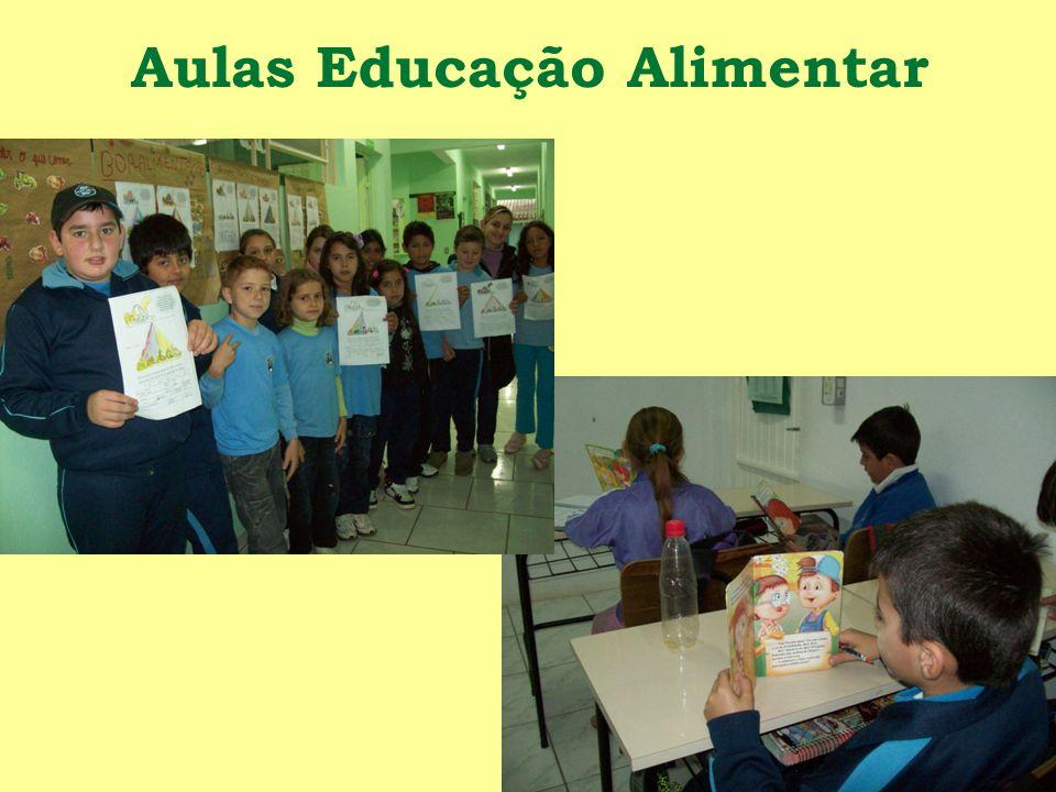 Aulas Educação Alimentar