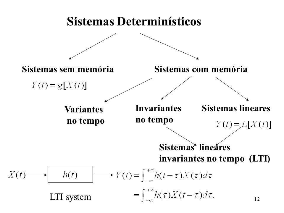 12 Sistemas Determinísticos Sistemas com memória Invariantes no tempo Sistemas lineares invariantes no tempo (LTI) Sistemas sem memória Variantes no tempo LTI system