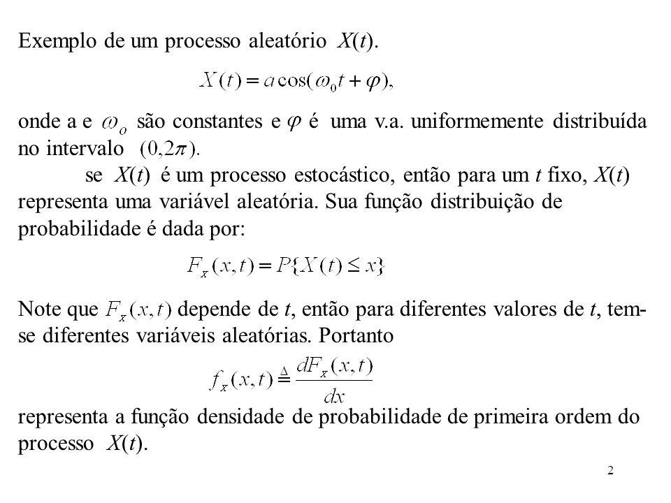 2 Exemplo de um processo aleatório X(t). onde a e são constantes e é uma v.a.