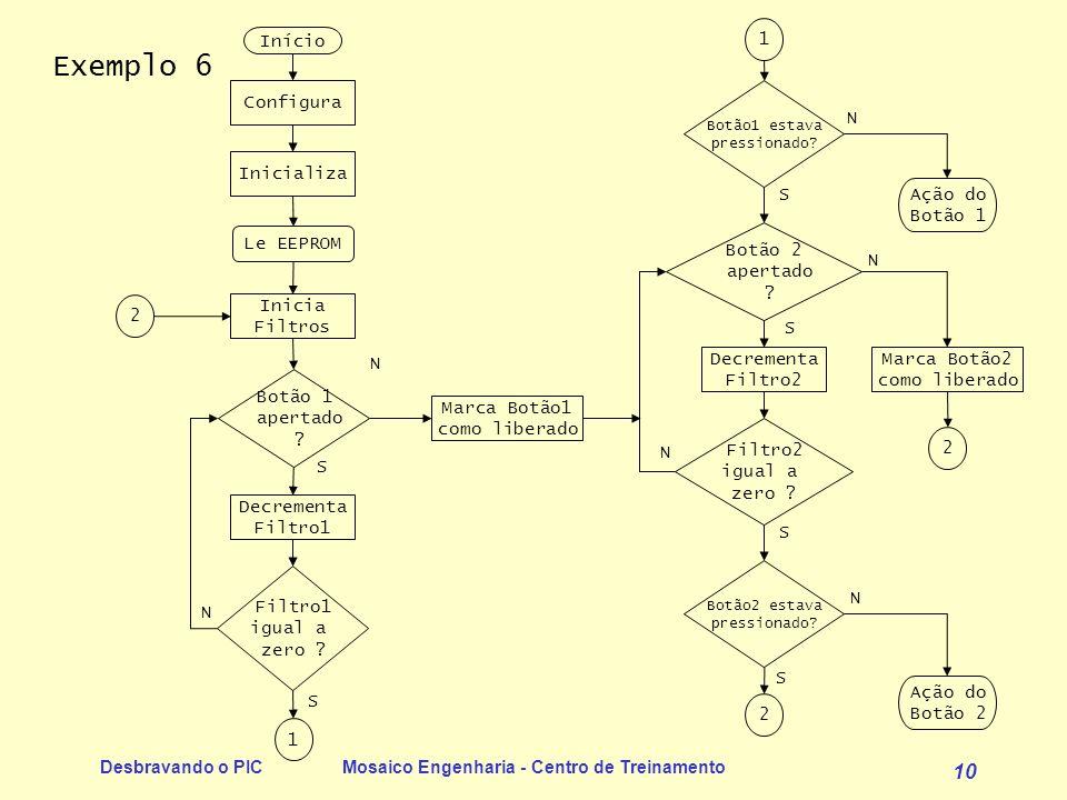 Desbravando o PICMosaico Engenharia - Centro de Treinamento 10 Exemplo 6 Início Configura Inicia Filtros Botão 1 apertado ? S N Inicializa Decrementa