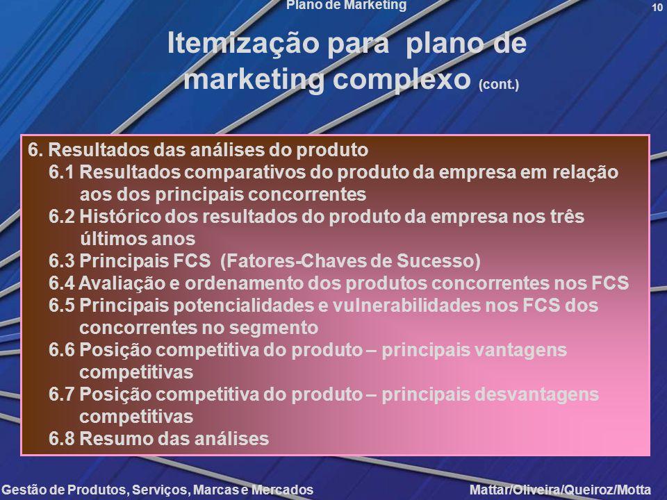Gestão de Produtos, Serviços, Marcas e Mercados Mattar/Oliveira/Queiroz/Motta Plano de Marketing 10 6. Resultados das análises do produto 6.1 Resultad