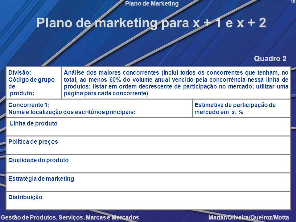 Gestão de Produtos, Serviços, Marcas e Mercados Mattar/Oliveira/Queiroz/Motta Plano de Marketing Divisão: Código de grupo de produto: Análise dos maio