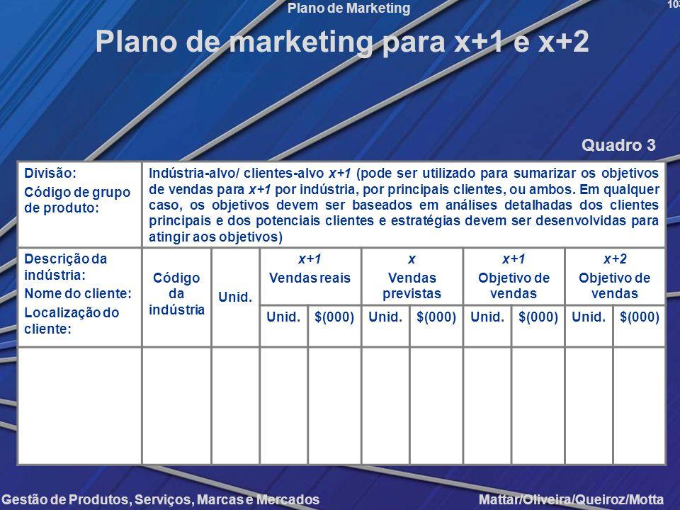 Gestão de Produtos, Serviços, Marcas e Mercados Mattar/Oliveira/Queiroz/Motta Plano de Marketing Divisão: Código de grupo de produto: Indústria-alvo/