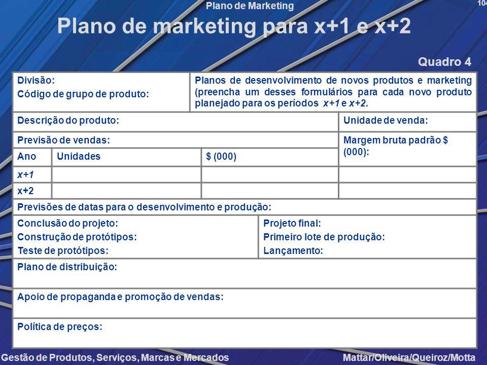 Gestão de Produtos, Serviços, Marcas e Mercados Mattar/Oliveira/Queiroz/Motta Plano de Marketing Divisão: Código de grupo de produto: Planos de desenv