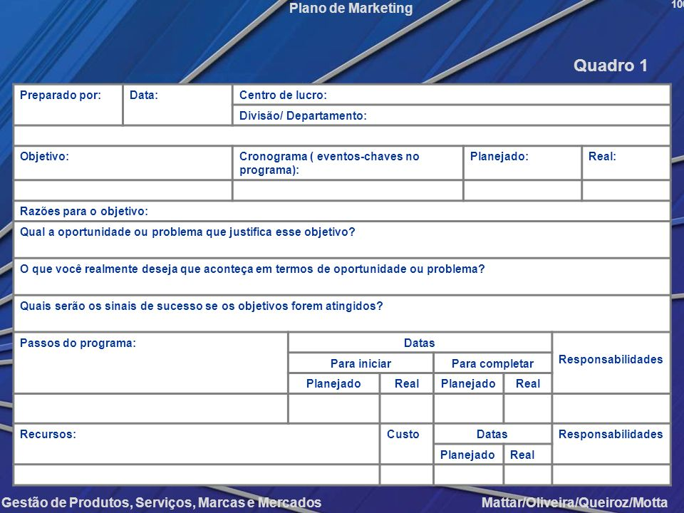 Gestão de Produtos, Serviços, Marcas e Mercados Mattar/Oliveira/Queiroz/Motta Plano de Marketing Preparado por:Data:Centro de lucro: Divisão/ Departam