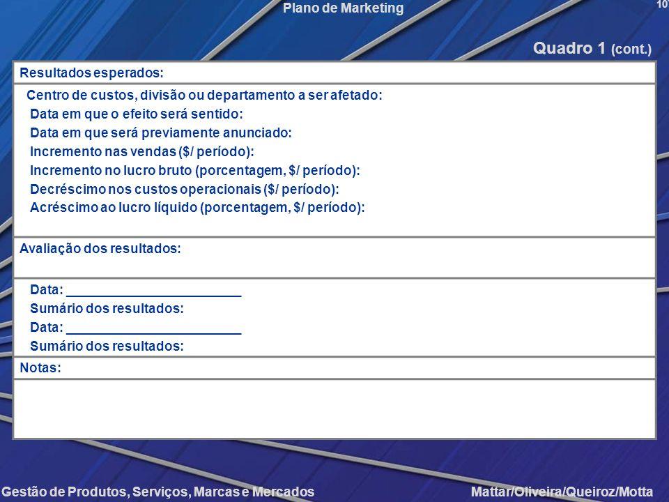 Gestão de Produtos, Serviços, Marcas e Mercados Mattar/Oliveira/Queiroz/Motta Plano de Marketing Resultados esperados: Centro de custos, divisão ou de