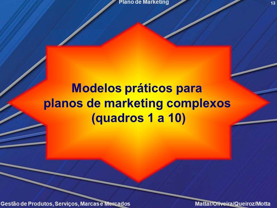 Gestão de Produtos, Serviços, Marcas e Mercados Mattar/Oliveira/Queiroz/Motta Plano de Marketing 13 Modelos práticos para planos de marketing complexo