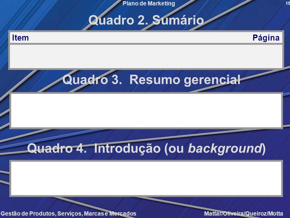 Gestão de Produtos, Serviços, Marcas e Mercados Mattar/Oliveira/Queiroz/Motta Plano de Marketing ItemPágina 15 Quadro 2. Sumário Quadro 3. Resumo gere