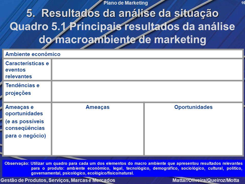 Gestão de Produtos, Serviços, Marcas e Mercados Mattar/Oliveira/Queiroz/Motta Plano de Marketing Ambiente econômico Características e eventos relevant