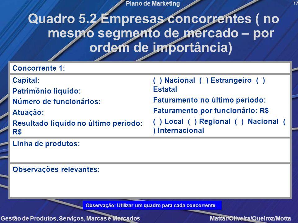 Gestão de Produtos, Serviços, Marcas e Mercados Mattar/Oliveira/Queiroz/Motta Plano de Marketing Concorrente 1: Capital: Patrimônio líquido: Número de