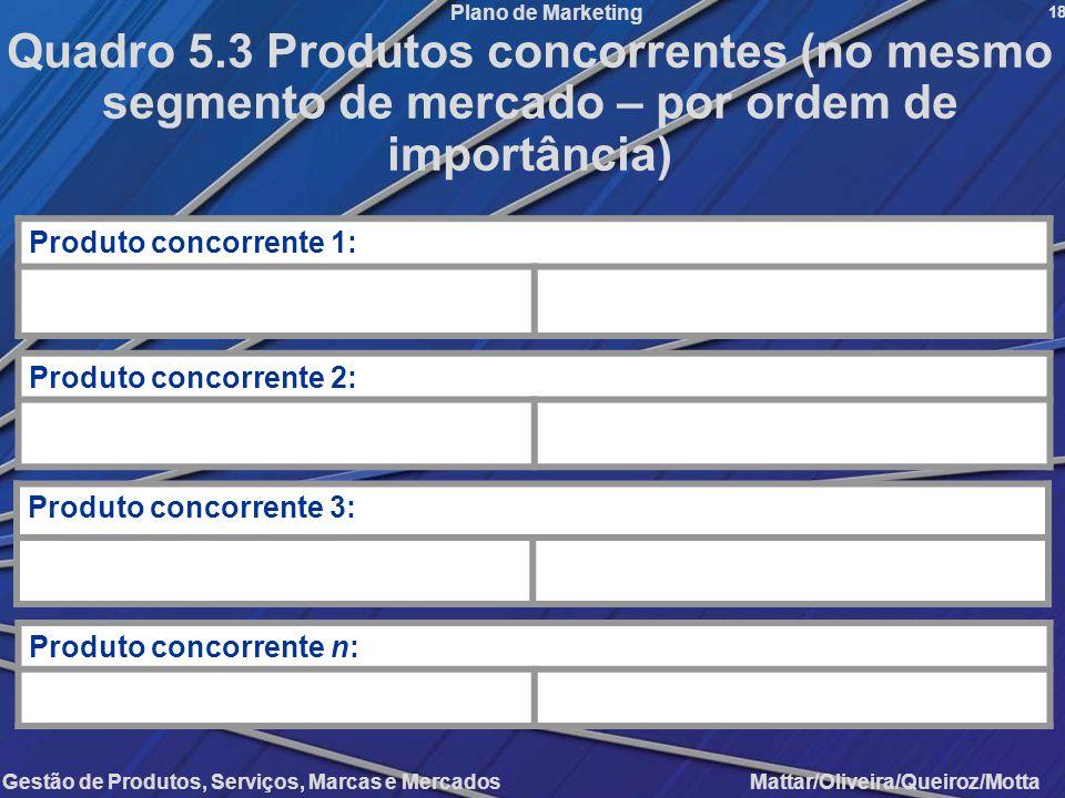 Gestão de Produtos, Serviços, Marcas e Mercados Mattar/Oliveira/Queiroz/Motta Plano de Marketing Produto concorrente 1: Produto concorrente 3: Produto