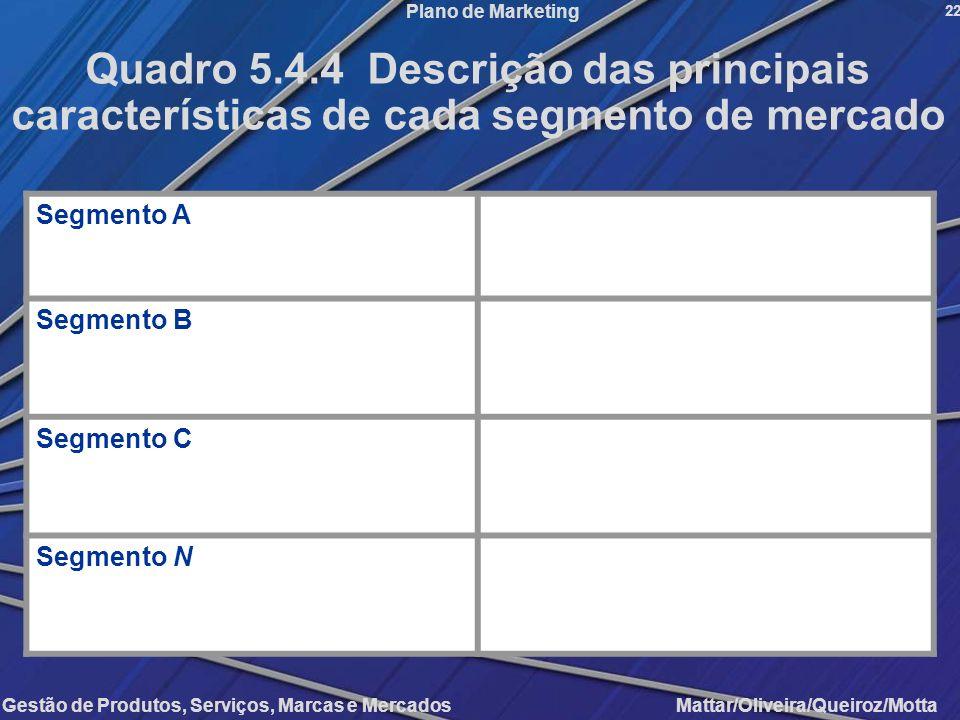 Gestão de Produtos, Serviços, Marcas e Mercados Mattar/Oliveira/Queiroz/Motta Plano de Marketing Segmento A Segmento B Segmento C Segmento N 22 Quadro