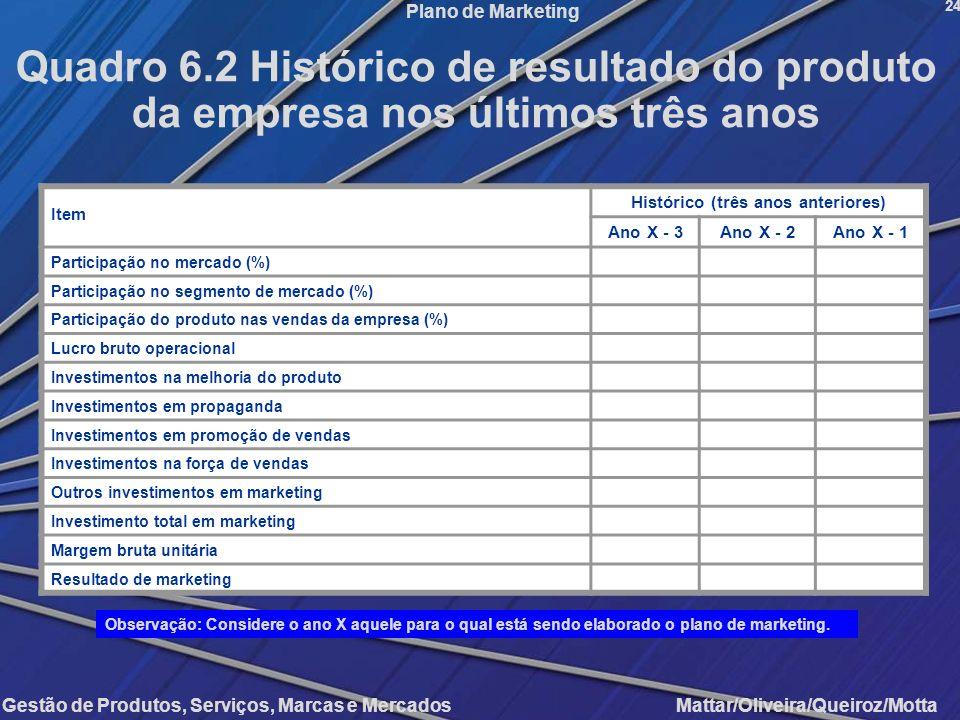 Gestão de Produtos, Serviços, Marcas e Mercados Mattar/Oliveira/Queiroz/Motta Plano de Marketing Item Histórico (três anos anteriores) Ano X - 3Ano X