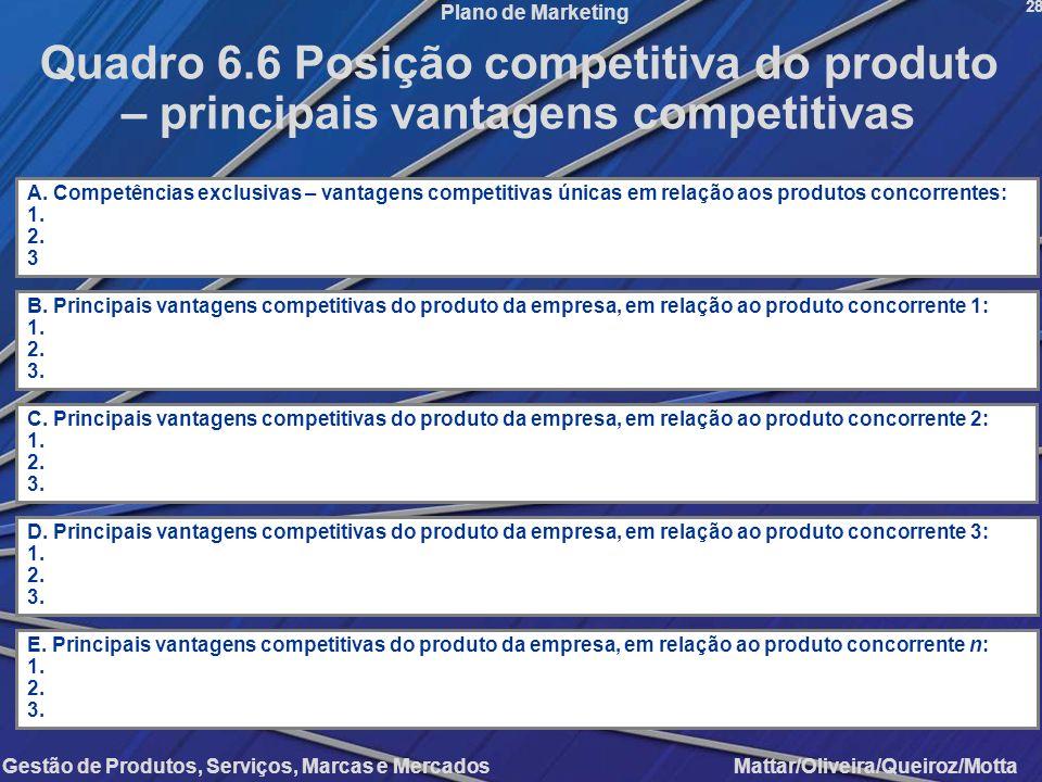 Gestão de Produtos, Serviços, Marcas e Mercados Mattar/Oliveira/Queiroz/Motta Plano de Marketing 28 Quadro 6.6 Posição competitiva do produto – princi