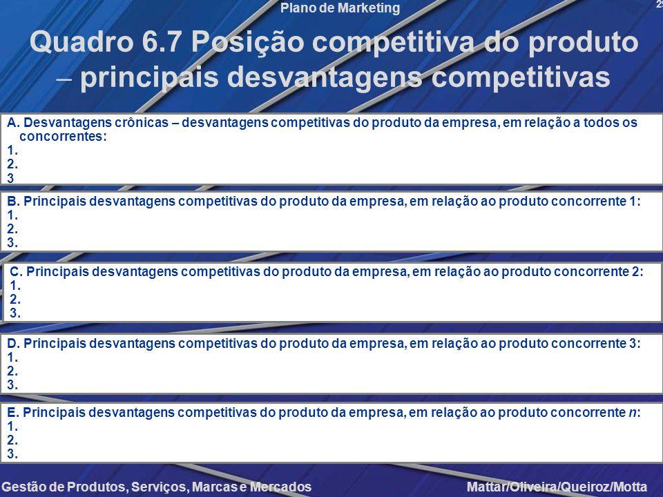 Gestão de Produtos, Serviços, Marcas e Mercados Mattar/Oliveira/Queiroz/Motta Plano de Marketing 29 A. Desvantagens crônicas – desvantagens competitiv