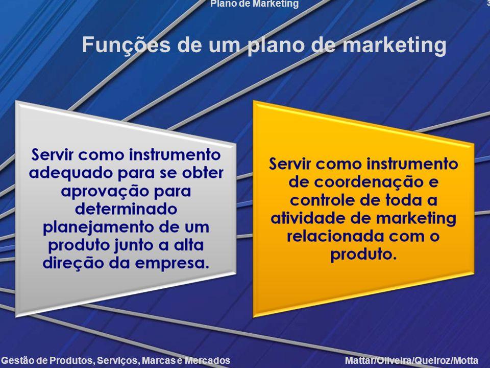 Gestão de Produtos, Serviços, Marcas e Mercados Mattar/Oliveira/Queiroz/Motta Plano de Marketing 3 Funções de um plano de marketing