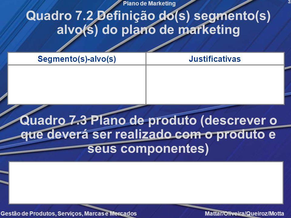 Gestão de Produtos, Serviços, Marcas e Mercados Mattar/Oliveira/Queiroz/Motta Plano de Marketing Segmento(s)-alvo(s)Justificativas 32 Quadro 7.2 Defin