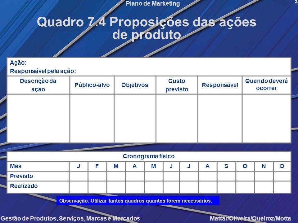 Gestão de Produtos, Serviços, Marcas e Mercados Mattar/Oliveira/Queiroz/Motta Plano de Marketing Ação: Responsável pela ação: Descrição da ação Públic