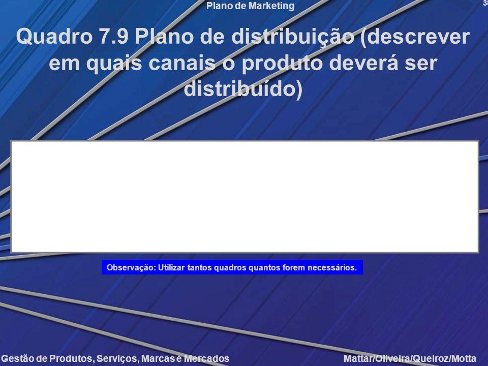 Gestão de Produtos, Serviços, Marcas e Mercados Mattar/Oliveira/Queiroz/Motta Plano de Marketing 38 Quadro 7.9 Plano de distribuição (descrever em qua